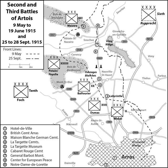 Second and Third Battles of Artois